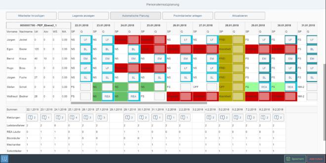 Wochenansicht der Personaleinsatzplanung mit Ampelfunktion für Anwesenheiten und Ausfälle